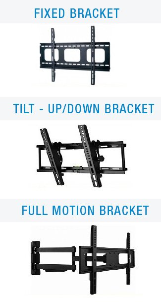 TV Mounting Bracket Options